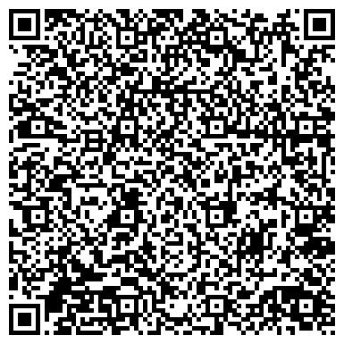QR-код с контактной информацией организации Объединение ТОВ НВО «Укртермоконт»