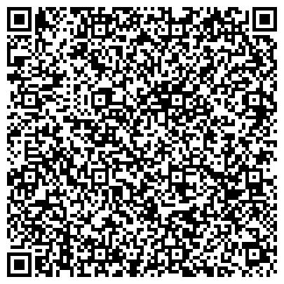 QR-код с контактной информацией организации Днепропетровский механический завод, ООО НПП