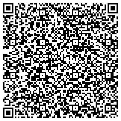 QR-код с контактной информацией организации НПП Промэкология ЛТД, ООО