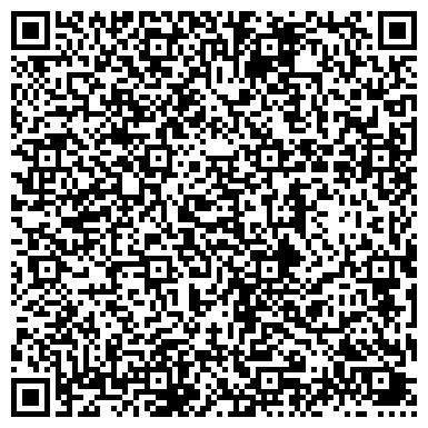 QR-код с контактной информацией организации Мотор-редукторы 3МП — ЧП «УКРРЕДУКТОРМАШ»
