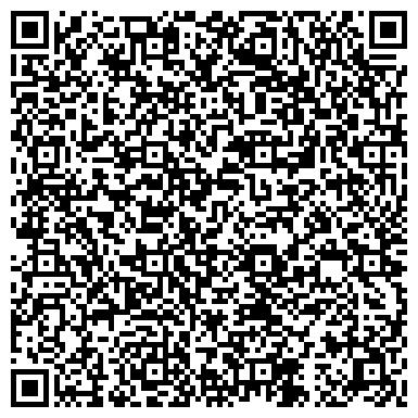QR-код с контактной информацией организации ЭНКОМ ПКП, ООО