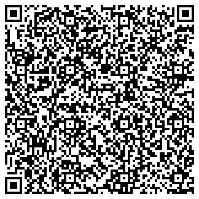 QR-код с контактной информацией организации Индустриал Украинская Промышленная Группа, ООО
