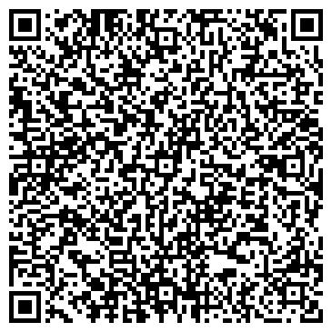 QR-код с контактной информацией организации Частное Предприятие «Соверен-Альянс»