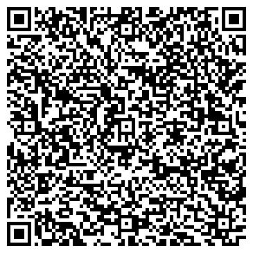 QR-код с контактной информацией организации Общество с ограниченной ответственностью ООО «Белпромснабавтоматика»