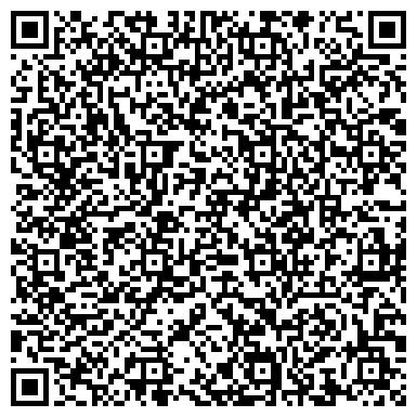"""QR-код с контактной информацией организации НП ООО """"ЕВРОГРУПП"""""""