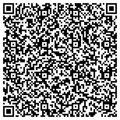 QR-код с контактной информацией организации Общество с ограниченной ответственностью ООО НПФ Агросвит