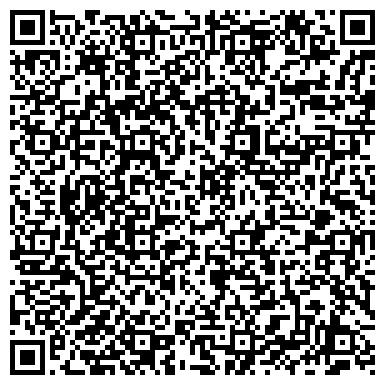 QR-код с контактной информацией организации ЛУКОЙЛ-Белоруссия, ИП филиал 5