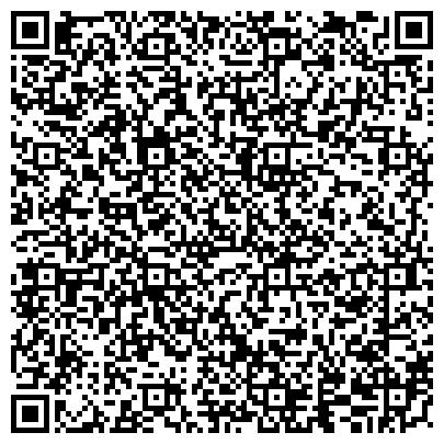 QR-код с контактной информацией организации Акваимпорт, Интернет-магазин