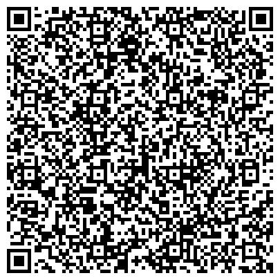 QR-код с контактной информацией организации НПК Запорожавтобытхим, ООО (Официальный представитель в Киеве)
