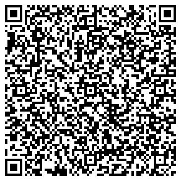 QR-код с контактной информацией организации Будивельный двор, ООО
