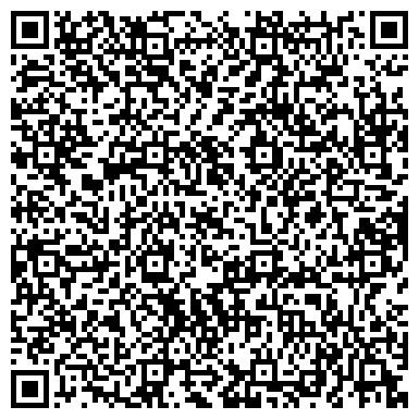 QR-код с контактной информацией организации Укрпромзапас, ЧП