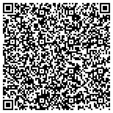 QR-код с контактной информацией организации Мегаполис Девелопмент Групп, ООО