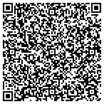 QR-код с контактной информацией организации Химмаш Импэкс, ООО