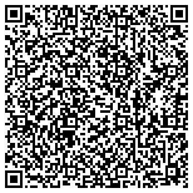 QR-код с контактной информацией организации Энержи-Харьков, ООО (Energy–Kharkov)
