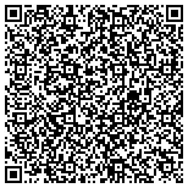 QR-код с контактной информацией организации Евро Ойл Груп, ООО