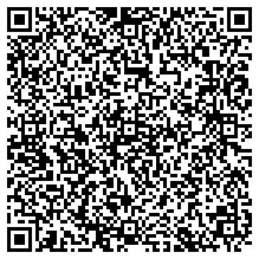 QR-код с контактной информацией организации Буддеталь, ЧП