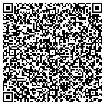 QR-код с контактной информацией организации РЕГИОНАЛЬНОЕ АГЕНТСТВО ОЦЕНКИ