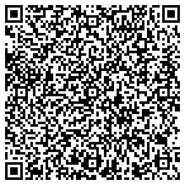 QR-код с контактной информацией организации Неговский, СПД