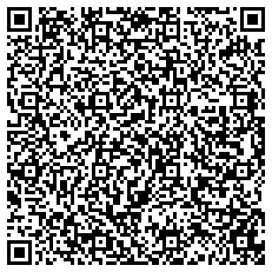 QR-код с контактной информацией организации Побутпром (САНА ТМ), ЧП