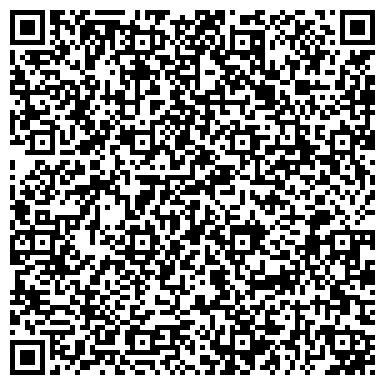 QR-код с контактной информацией организации Тензометрических измерений, ООО НПЦ