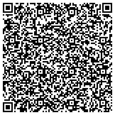QR-код с контактной информацией организации Дом Эко Нано, ЧП (Экологически чистые товары)