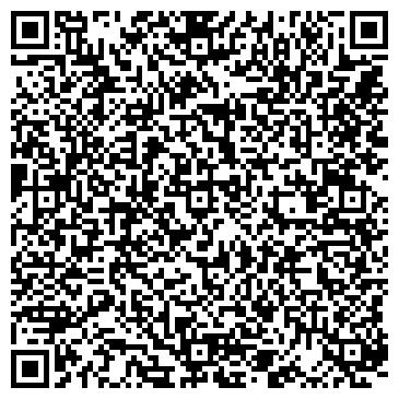 QR-код с контактной информацией организации Новые измерения, ООО