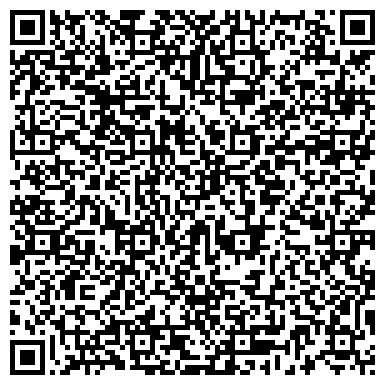 QR-код с контактной информацией организации Решетняк Я.А., ЧП
