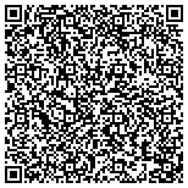 QR-код с контактной информацией организации Венгерские и Итальянские продукты питания,ЧП