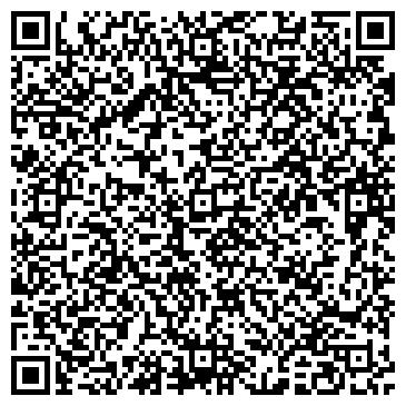 QR-код с контактной информацией организации Прайм хим, СПД