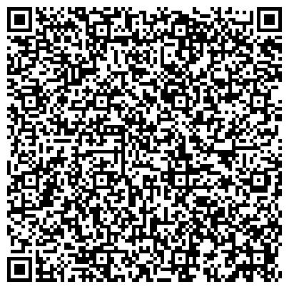 QR-код с контактной информацией организации МастерПул, Компания (Master Pool)