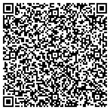 QR-код с контактной информацией организации Продукты из Италии, ЧП