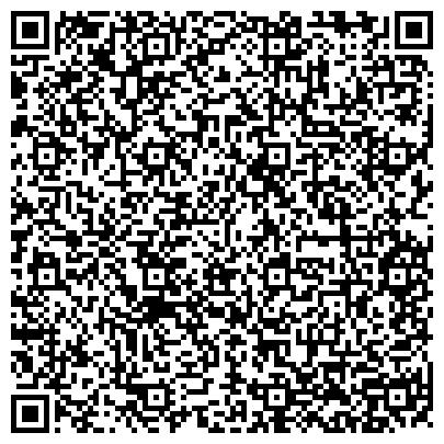 QR-код с контактной информацией организации НАУЧНО-ИССЛЕДОВАТЕЛЬСКАЯ ЛАБОРАТОРИЯ АВТОМАТИЗАЦИИ ПРОЕКТИРОВАНИЯ (НИЛ АП), ООО