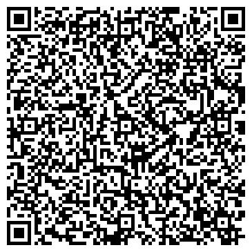 QR-код с контактной информацией организации Инновация, НПО, ООО
