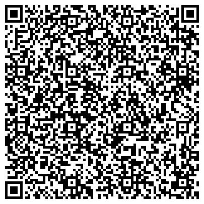QR-код с контактной информацией организации Закарпатнефтепродукт-Мукачево, ОАО