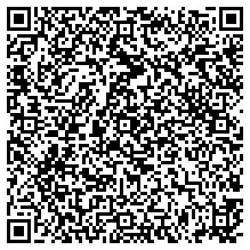 QR-код с контактной информацией организации ГОРОДСКОЙ ЛАБОРАТОРНО-ГИГИЕНИЧЕСКИЙ ЦЕНТР ГИГИЕНА