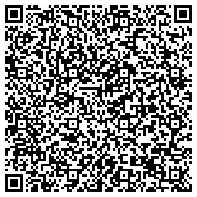 QR-код с контактной информацией организации НАУРЫЗ БАНК КАЗАХСТАН, СЕМИПАЛАТИНСКИЙ РЕГИОНАЛЬНЫЙ ФИЛИАЛ