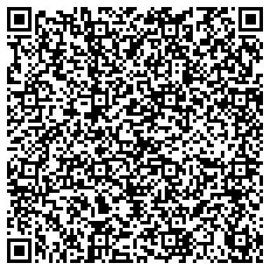 QR-код с контактной информацией организации Энергетические технологии, ООО