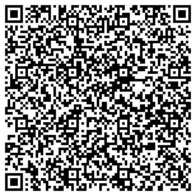 QR-код с контактной информацией организации Укрсинтезполимер, ООО