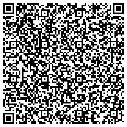 QR-код с контактной информацией организации Эконо Хит, ООО (Econo - Heat)