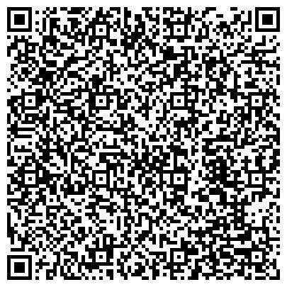 QR-код с контактной информацией организации НАЦИОНАЛЬНЫЕ ИНФОРМАЦИОННЫЕ ТЕХНОЛОГИИ,СЕМИПАЛАТИНСКОЕ ОТДЕЛЕНИЕ