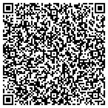 QR-код с контактной информацией организации Ключи Здоровья, ООО