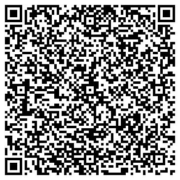 QR-код с контактной информацией организации Кронопласт, ООО (Kronoplast)