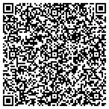 QR-код с контактной информацией организации Индастриал Системз, ООО