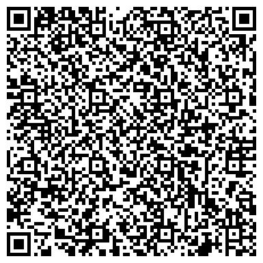 QR-код с контактной информацией организации Приват Агро, ЧП