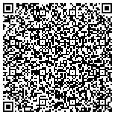 QR-код с контактной информацией организации НПП Энергосфера, ЧП