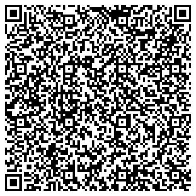 QR-код с контактной информацией организации НАЦИОНАЛЬНЫЙ БАНК, СЕМИПАЛАТИНСКОЕ ОТДЕЛЕНИЕ ВОСТОЧНО-КАЗАХСТАНСКОГО ФИЛИАЛА