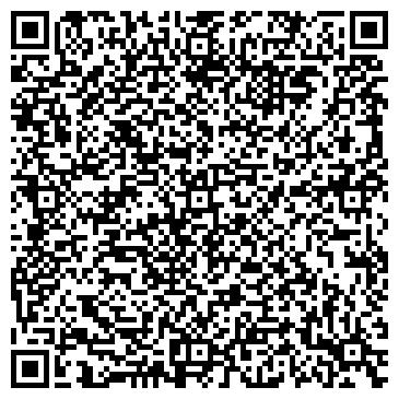 QR-код с контактной информацией организации АО Промхолод, ЧП
