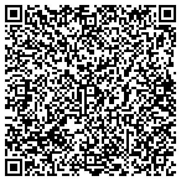 QR-код с контактной информацией организации Деметра НКФ, ЧП