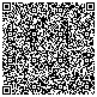 QR-код с контактной информацией организации Научно-производственная фирма Промбиотехника, ООО