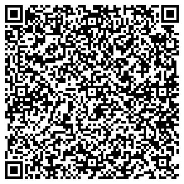 QR-код с контактной информацией организации Энергоресурсы, ЧАО